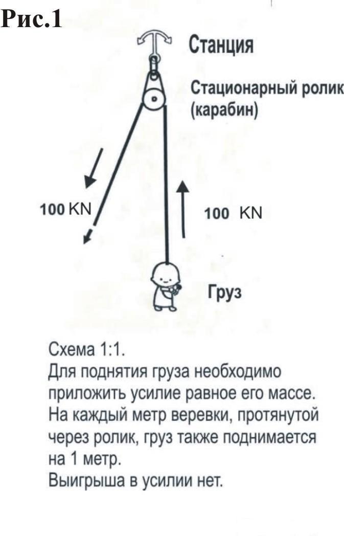 рисунок метр: